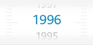 Innovation 1996
