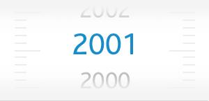 Innovation 2001